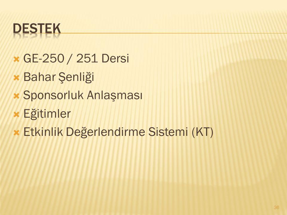  http://www.facebook.com/#!/pages /Bilkent-Universitesi-Ogrenci- Dekanligi/271464992898269 http://www.facebook.com/#!/pages /Bilkent-Universitesi-Ogr