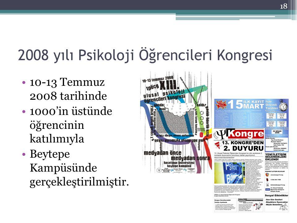 2008 yılı Psikoloji Öğrencileri Kongresi 10-13 Temmuz 2008 tarihinde 1000'in üstünde öğrencinin katılımıyla Beytepe Kampüsünde gerçekleştirilmiştir. 1