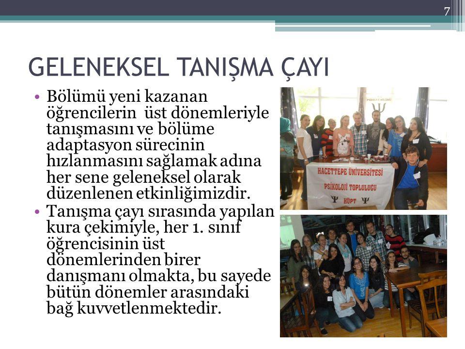 2008 yılı Psikoloji Öğrencileri Kongresi 10-13 Temmuz 2008 tarihinde 1000'in üstünde öğrencinin katılımıyla Beytepe Kampüsünde gerçekleştirilmiştir.