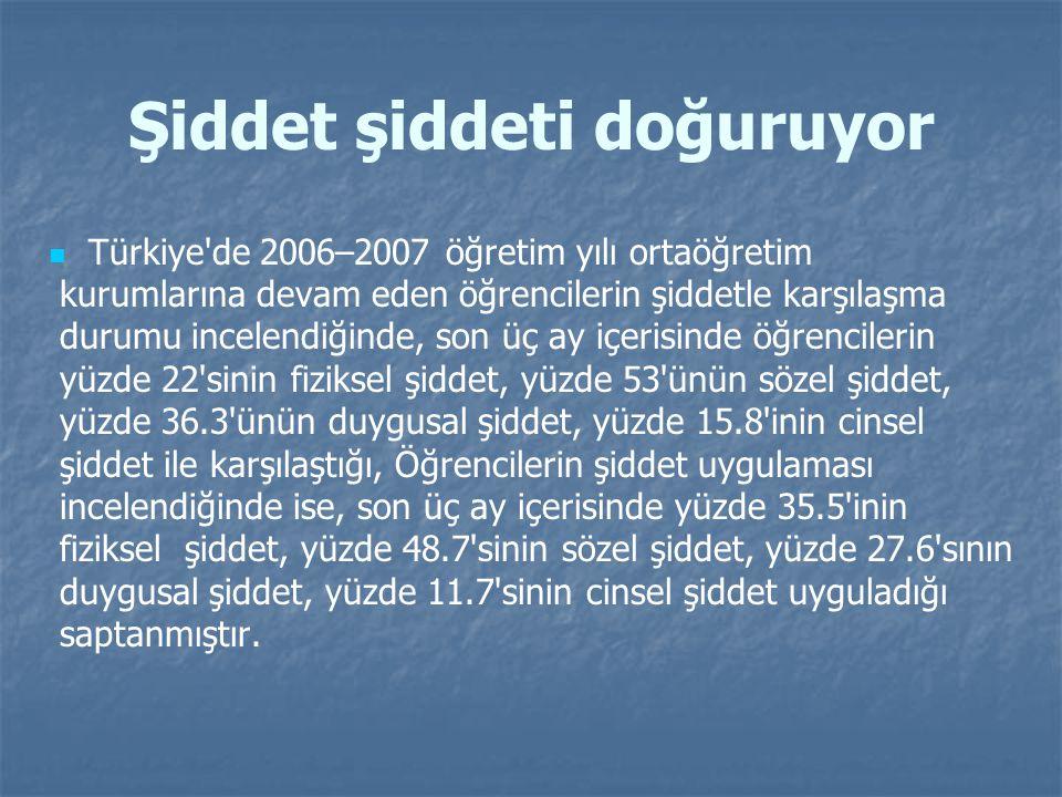 Şiddet şiddeti doğuruyor Türkiye'de 2006–2007 öğretim yılı ortaöğretim kurumlarına devam eden öğrencilerin şiddetle karşılaşma durumu incelendiğinde,