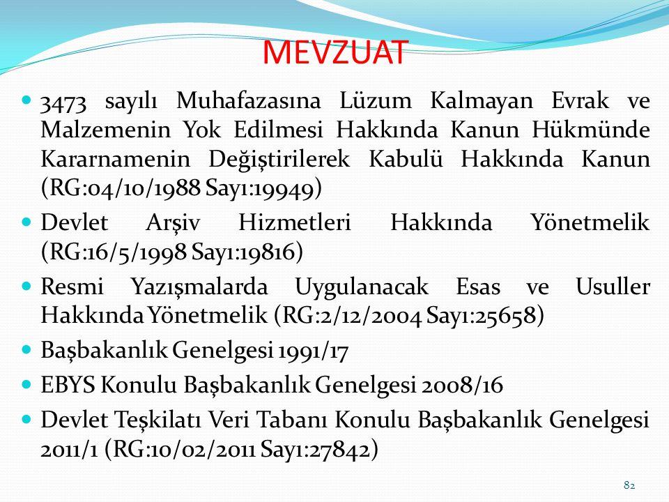 MEVZUAT 3473 sayılı Muhafazasına Lüzum Kalmayan Evrak ve Malzemenin Yok Edilmesi Hakkında Kanun Hükmünde Kararnamenin Değiştirilerek Kabulü Hakkında Kanun (RG:04/10/1988 Sayı:19949) Devlet Arşiv Hizmetleri Hakkında Yönetmelik (RG:16/5/1998 Sayı:19816) Resmi Yazışmalarda Uygulanacak Esas ve Usuller Hakkında Yönetmelik (RG:2/12/2004 Sayı:25658) Başbakanlık Genelgesi 1991/17 EBYS Konulu Başbakanlık Genelgesi 2008/16 Devlet Teşkilatı Veri Tabanı Konulu Başbakanlık Genelgesi 2011/1 (RG:10/02/2011 Sayı:27842) 82