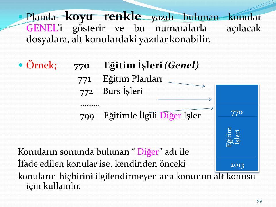 Planda koyu renkle yazılı bulunan konular GENEL'i gösterir ve bu numaralarla açılacak dosyalara, alt konulardaki yazılar konabilir.