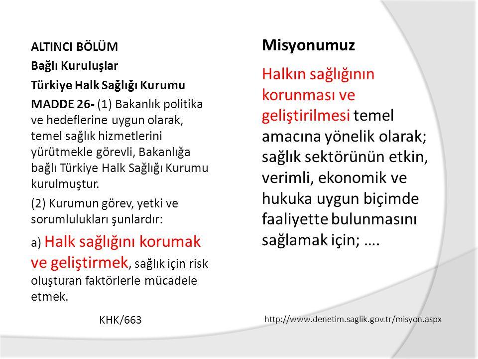ALTINCI BÖLÜM Bağlı Kuruluşlar Türkiye Halk Sağlığı Kurumu MADDE 26- (1) Bakanlık politika ve hedeflerine uygun olarak, temel sağlık hizmetlerini yürütmekle görevli, Bakanlığa bağlı Türkiye Halk Sağlığı Kurumu kurulmuştur.