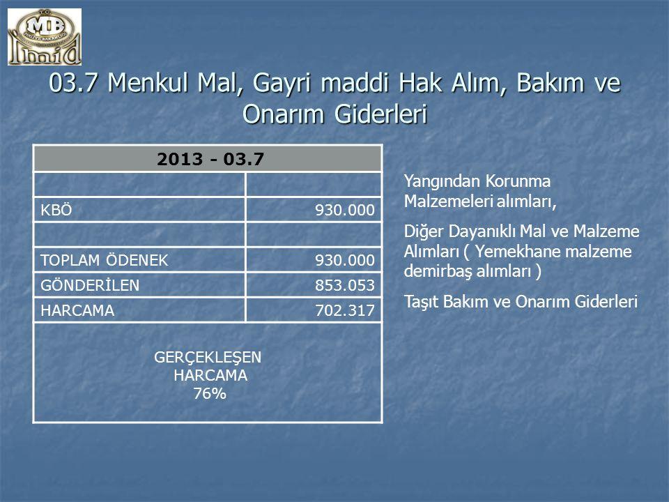KENDİLERİ ÜRETEN Yemek yiyen kişi sayısı DİĞER KURUMLARDAN YEMEK TEMİN EDENLER Yemek yiyen kişi sayısı İHALE SURETİYLE HİZMET ALIMI Yemek yiyen kişi sayısı İstanbul697Batman107Rize55 İzmir480Şırnak34Tekirdağ30 Kars16Ardahan13Tunceli55 Kastamonu37Osmaniye87Van28 Kayseri98Düzce29Bayburt26 Kırklareli37Yalova27 Kütahya103Karabük44 Ordu62 Samsun104 Siirt Sivas106 Tokat70 Trabzon70 Şanlıurfa70 Uşak42 Yozgat71 Aksaray33 Karaman59