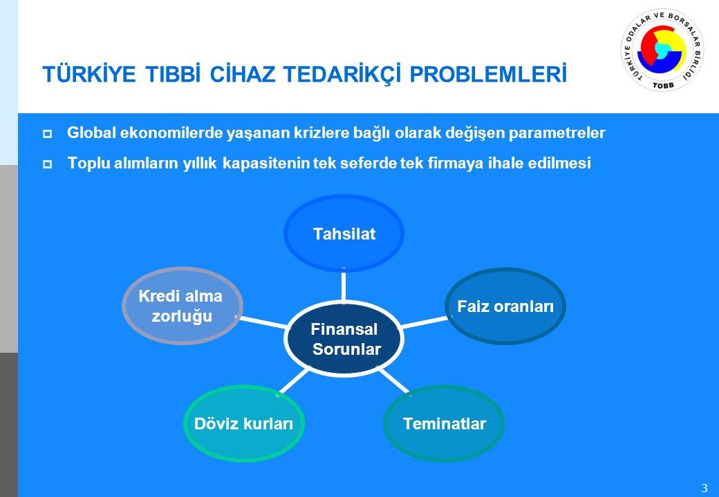50 3 TÜRKİYE TIBBİ CİHAZ TEDARİKÇİ PROBLEMLERİ  Global ekonomilerde yaşanan krizlere bağlı olarak değişen parametreler  Toplu alımların yıllık kapas