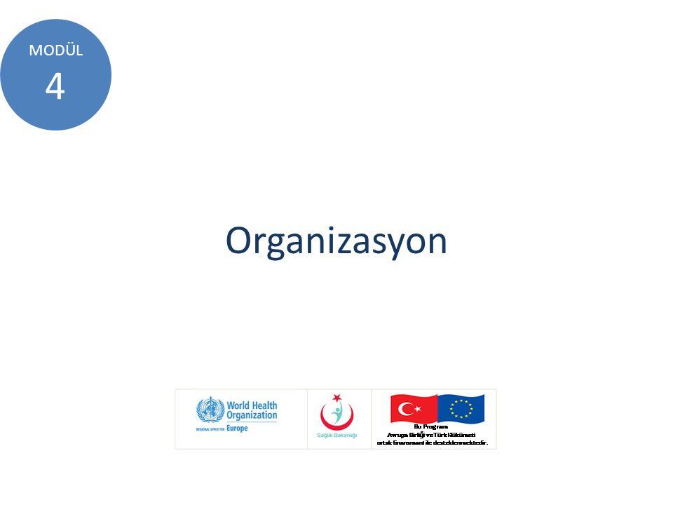 Organizasyon MODÜL 4