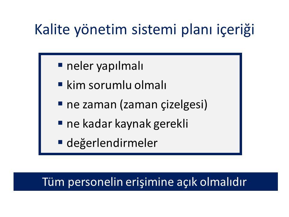 Kalite yönetim sistemi planı içeriği  neler yapılmalı  kim sorumlu olmalı  ne zaman (zaman çizelgesi)  ne kadar kaynak gerekli  değerlendirmeler