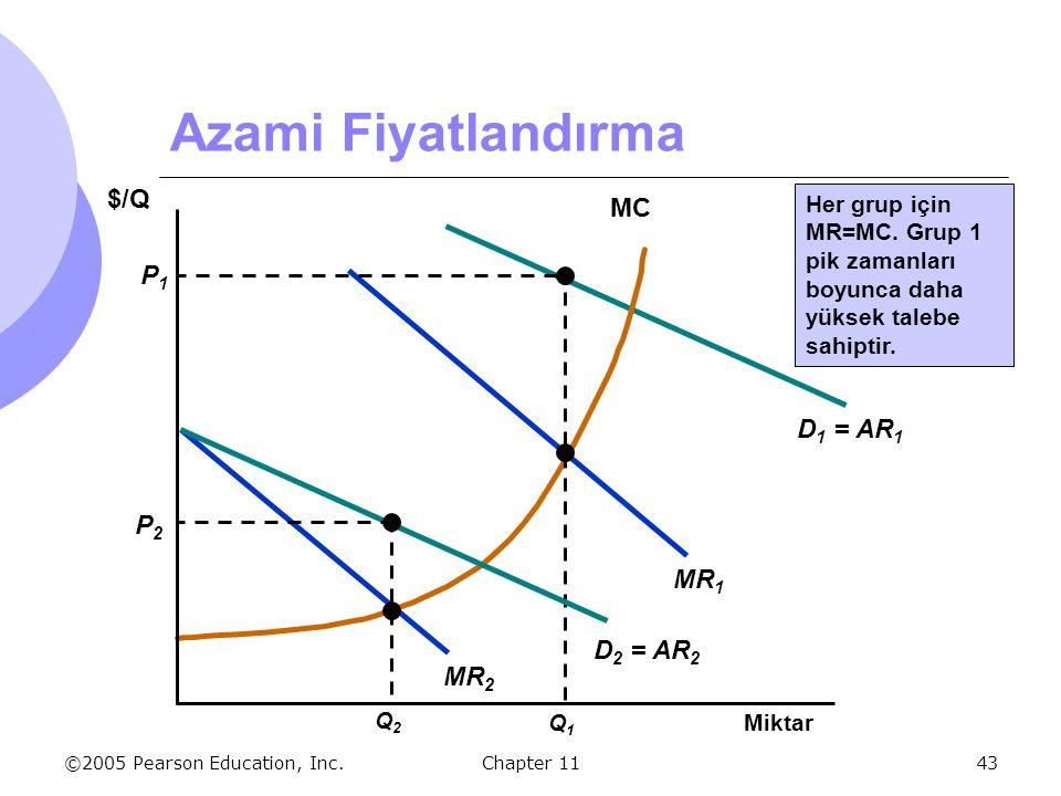 ©2005 Pearson Education, Inc. Chapter 1143 MR 1 D 1 = AR 1 MC Azami Fiyatlandırma P1P1 Q1Q1 Miktar $/Q MR 2 D 2 = AR 2 Q2Q2 P2P2 Her grup için MR=MC.