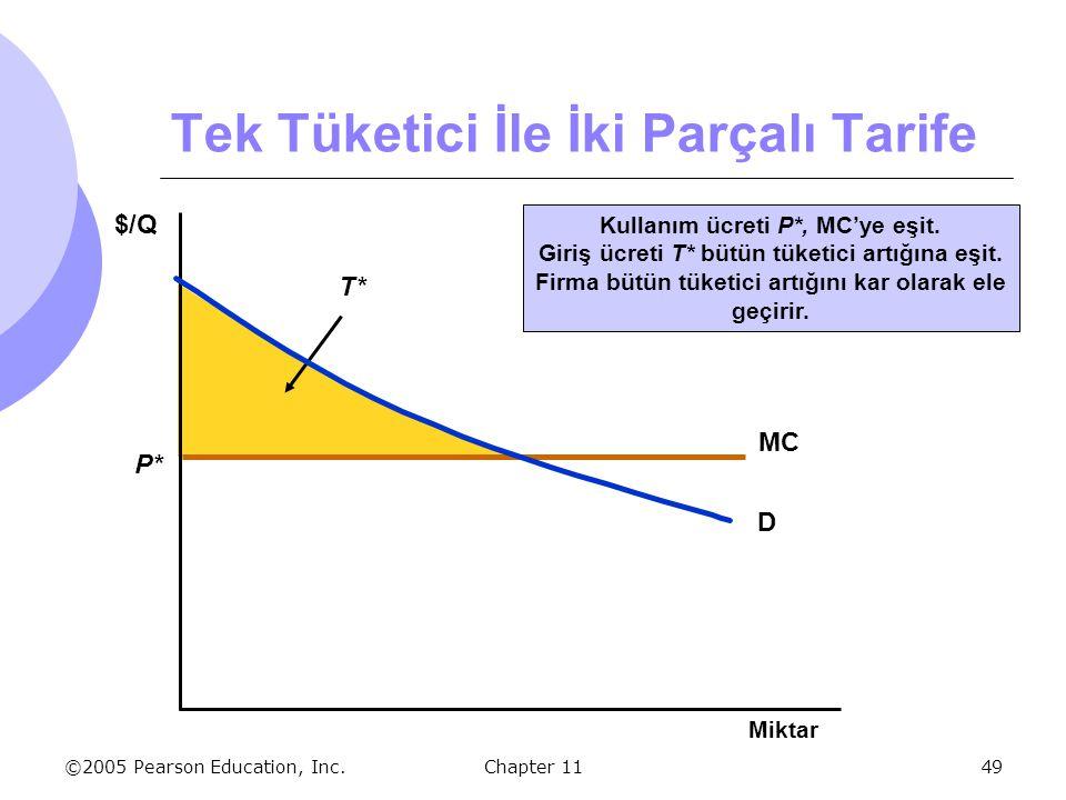 ©2005 Pearson Education, Inc. Chapter 1149 Kullanım ücreti P*, MC'ye eşit. Giriş ücreti T* bütün tüketici artığına eşit. Firma bütün tüketici artığını