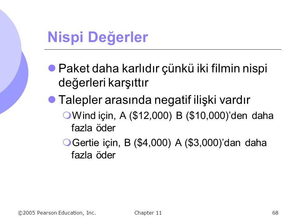 ©2005 Pearson Education, Inc. Chapter 1168 Nispi Değerler Paket daha karlıdır çünkü iki filmin nispi değerleri karşıttır Talepler arasında negatif ili
