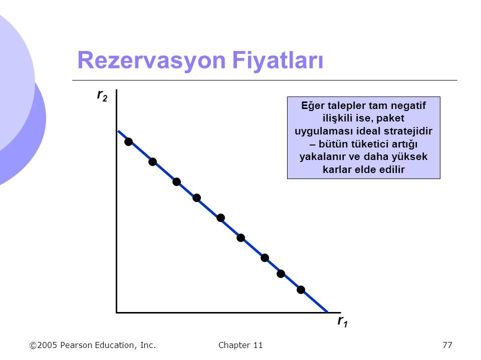 ©2005 Pearson Education, Inc. Chapter 1177 Rezervasyon Fiyatları r2r2 r1r1 Eğer talepler tam negatif ilişkili ise, paket uygulaması ideal stratejidir