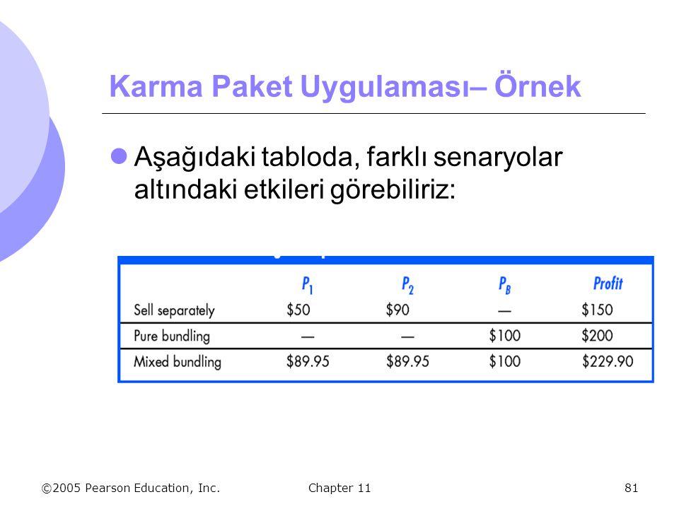©2005 Pearson Education, Inc. Chapter 1181 Karma Paket Uygulaması– Örnek Aşağıdaki tabloda, farklı senaryolar altındaki etkileri görebiliriz: