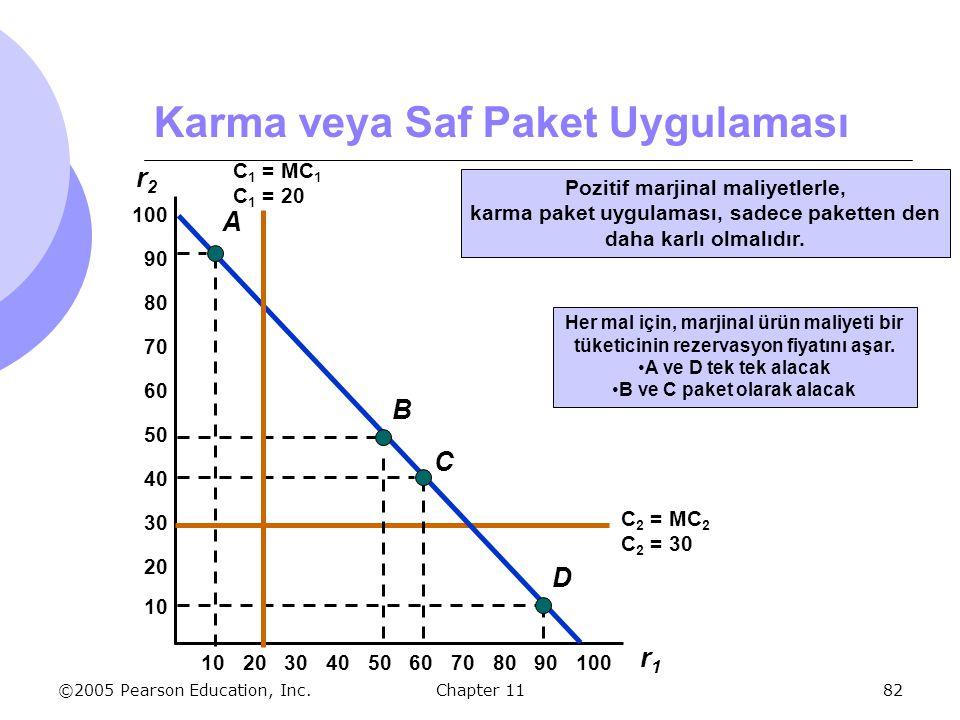 ©2005 Pearson Education, Inc. Chapter 1182 Karma veya Saf Paket Uygulaması r1r1 102030405060708090100 r2r2 10 20 30 40 50 60 70 80 90 100 C 2 = MC 2 C