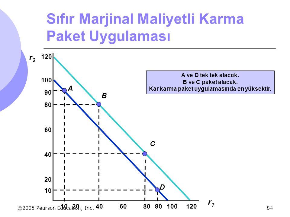 ©2005 Pearson Education, Inc. 84 Sıfır Marjinal Maliyetli Karma Paket Uygulaması A ve D tek tek alacak. B ve C paket alacak. Kar karma paket uygulamas