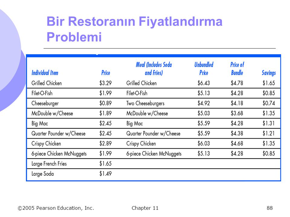©2005 Pearson Education, Inc. Chapter 1188 Bir Restoranın Fiyatlandırma Problemi