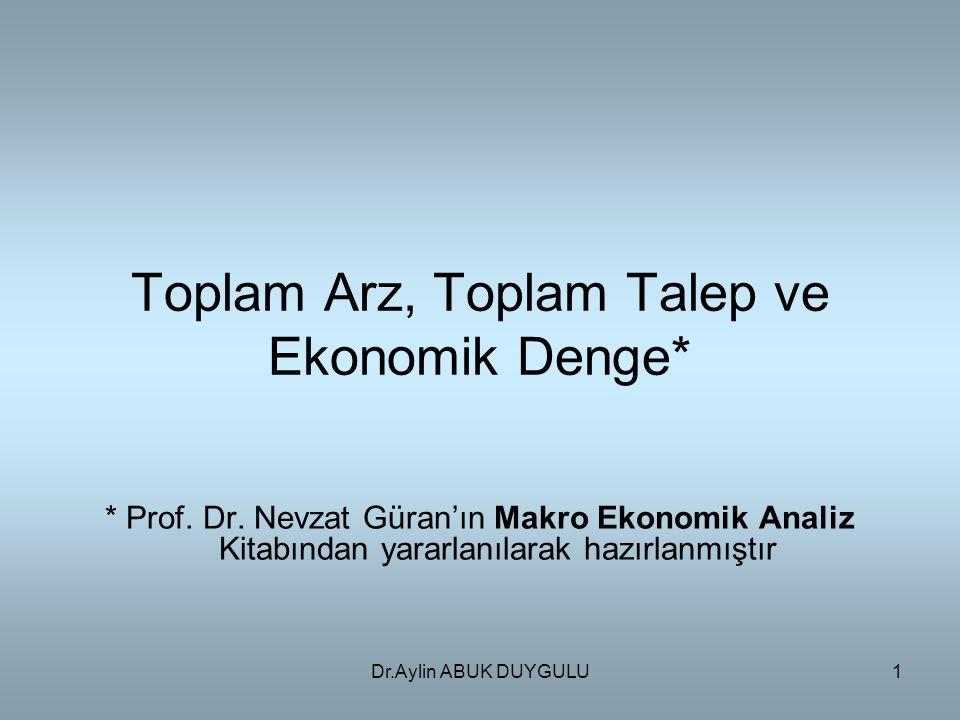 Dr.Aylin ABUK DUYGULU1 Toplam Arz, Toplam Talep ve Ekonomik Denge* * Prof.