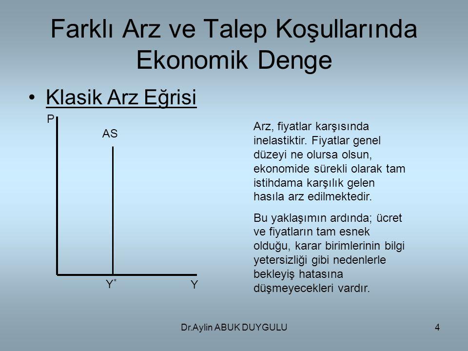 Dr.Aylin ABUK DUYGULU4 Farklı Arz ve Talep Koşullarında Ekonomik Denge Klasik Arz Eğrisi P Y*Y* AS Y Arz, fiyatlar karşısında inelastiktir.