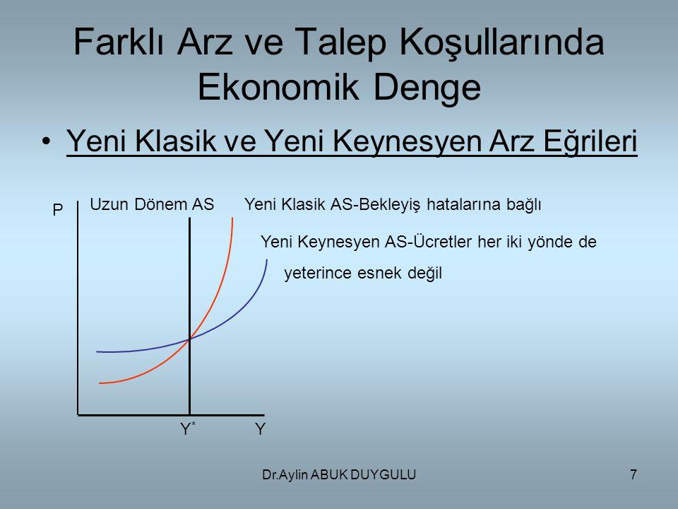 Dr.Aylin ABUK DUYGULU7 Farklı Arz ve Talep Koşullarında Ekonomik Denge Yeni Klasik ve Yeni Keynesyen Arz Eğrileri P Y Yeni Klasik AS-Bekleyiş hatalarına bağlı Yeni Keynesyen AS-Ücretler her iki yönde de yeterince esnek değil Uzun Dönem AS Y*Y*
