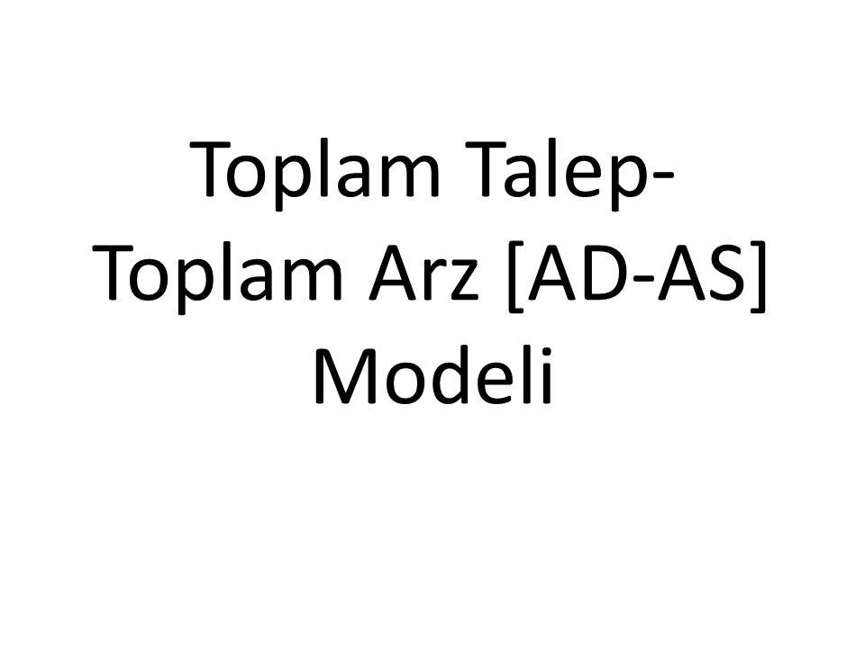 Toplam Talep- Toplam Arz [AD-AS] Modeli