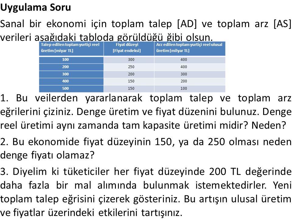 Uygulama Soru Sanal bir ekonomi için toplam talep [AD] ve toplam arz [AS] verileri aşağıdaki tabloda görüldüğü ğibi olsun.