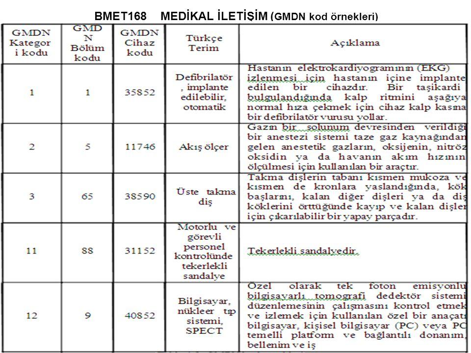 BMET168 MEDİKAL İLETİŞİM ( GMDN kod örnekleri)
