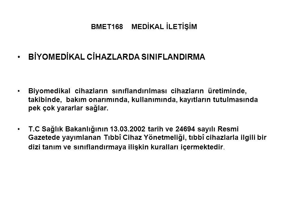 BMET168 MEDİKAL İLETİŞİM Türk Standartları Enstitüsü - TSE –Her ülkede üretilen mal ve hizmetlerin standardını belirleyen ulusal kuruluşlar bulunur.
