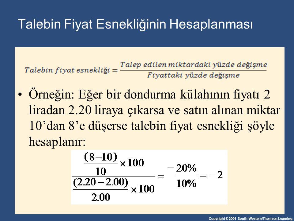 Copyright © 2004 South-Western/Thomson Learning Orta Nokta Hesabı: Yüzde Değişimlerini ve Esneklikleri Hesaplamanın Daha İyi Bir Yolu Talebin fiyat esnekliği hesaplanırken orta nokta formülünün kullanılması arzu edilir.