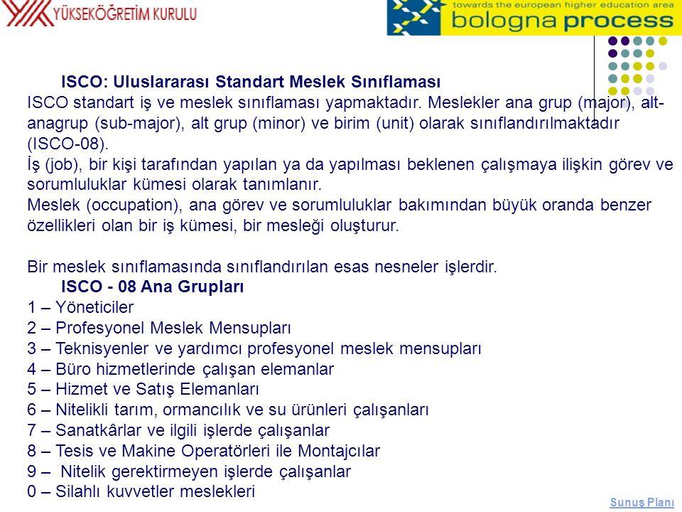 ISCO: Uluslararası Standart Meslek Sınıflaması ISCO standart iş ve meslek sınıflaması yapmaktadır. Meslekler ana grup (major), alt- anagrup (sub-major