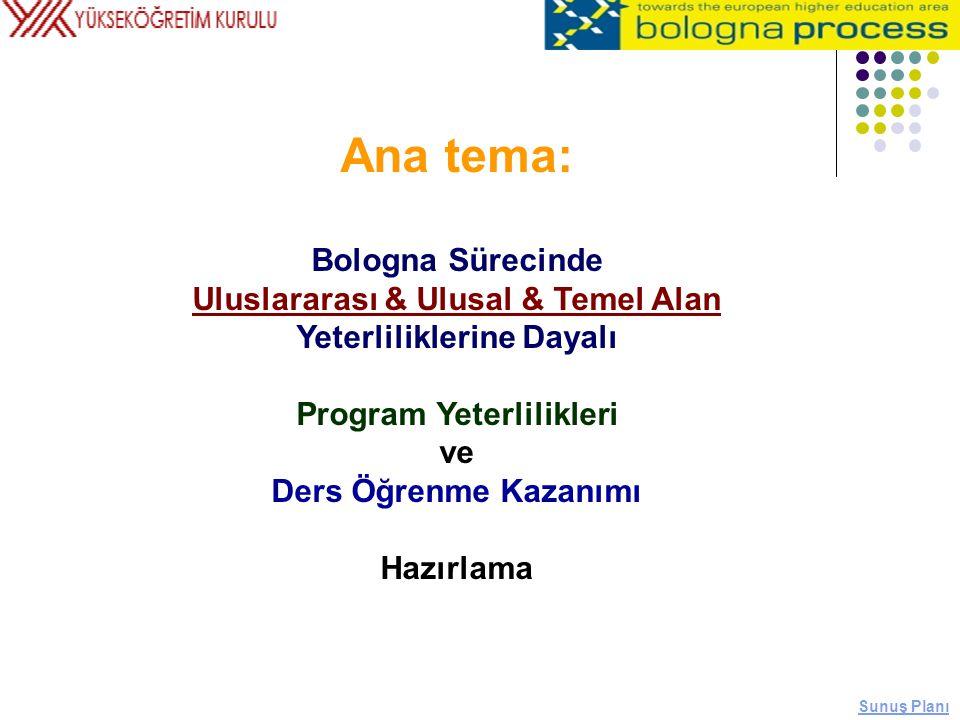 Ana tema: Bologna Sürecinde Uluslararası & Ulusal & Temel Alan Yeterliliklerine Dayalı Program Yeterlilikleri ve Ders Öğrenme Kazanımı Hazırlama Sunuş
