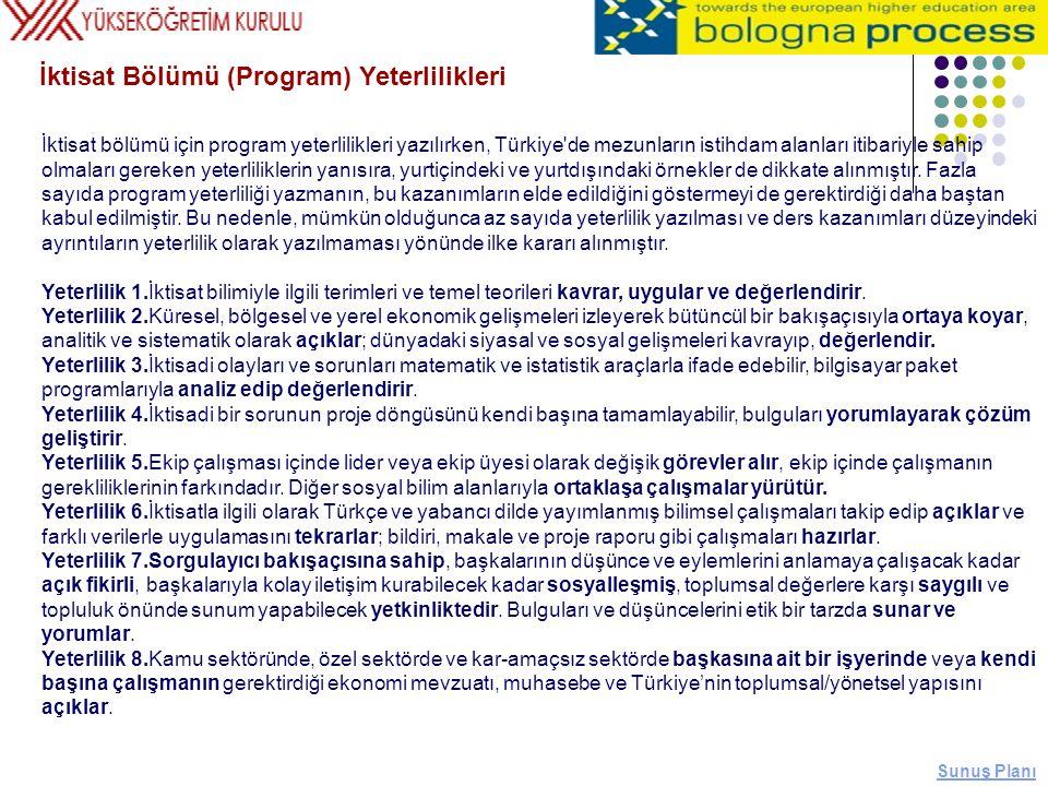 İktisat bölümü için program yeterlilikleri yazılırken, Türkiye'de mezunların istihdam alanları itibariyle sahip olmaları gereken yeterliliklerin yanıs