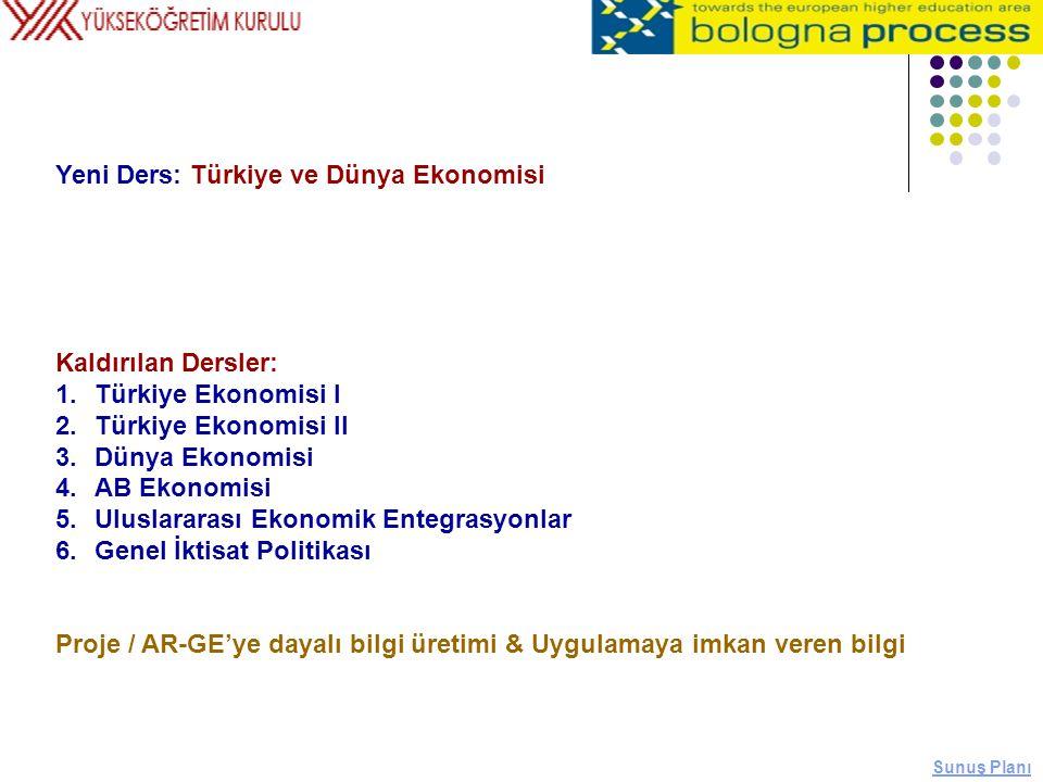 Sunuş Planı Yeni Ders: Türkiye ve Dünya Ekonomisi Kaldırılan Dersler: 1.Türkiye Ekonomisi I 2.Türkiye Ekonomisi II 3.Dünya Ekonomisi 4.AB Ekonomisi 5.