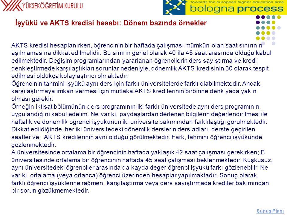 AKTS kredisi hesaplanırken, öğrencinin bir haftada çalışması mümkün olan saat sınırının aşılmamasına dikkat edilmelidir. Bu sınırın genel olarak 40 il