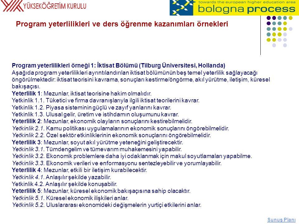 Program yeterlilikleri örneği 1: İktisat Bölümü (Tilburg Üniversitesi, Hollanda) Aşağıda program yeterlilikleri ayrıntılandırılan iktisat bölümünün be