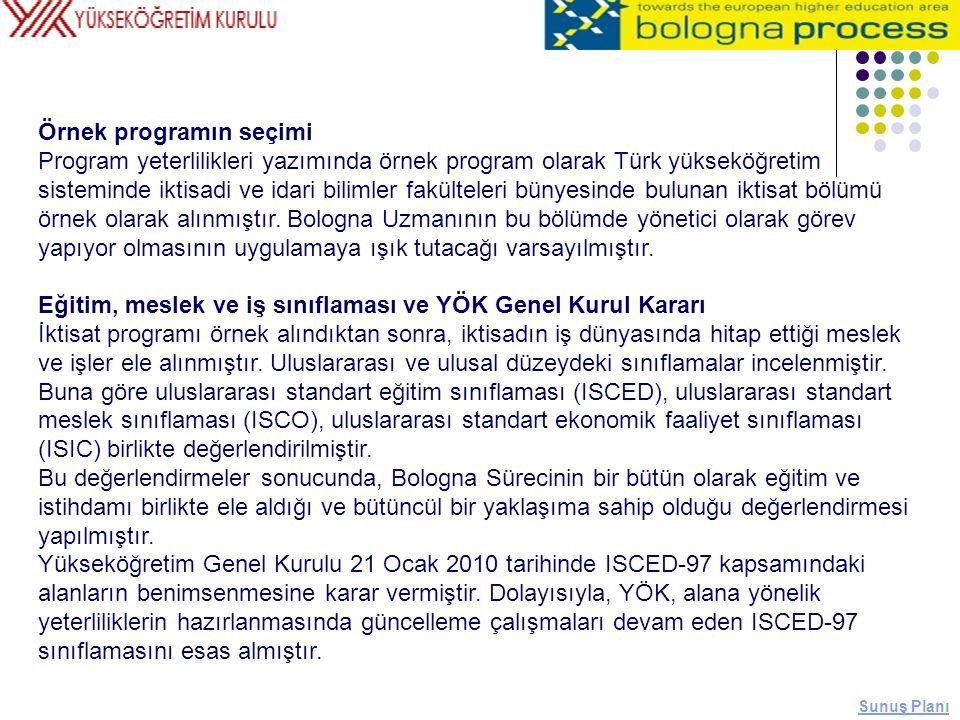 Örnek programın seçimi Program yeterlilikleri yazımında örnek program olarak Türk yükseköğretim sisteminde iktisadi ve idari bilimler fakülteleri büny