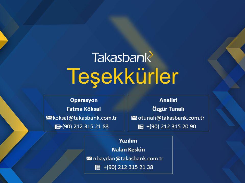 Teşekkürler Operasyon Fatma Köksal fkoksal@takasbank.com.tr +(90) 212 315 21 83 Analist Özgür Tunalı otunali@takasbank.com.tr +(90) 212 315 20 90 Yazı