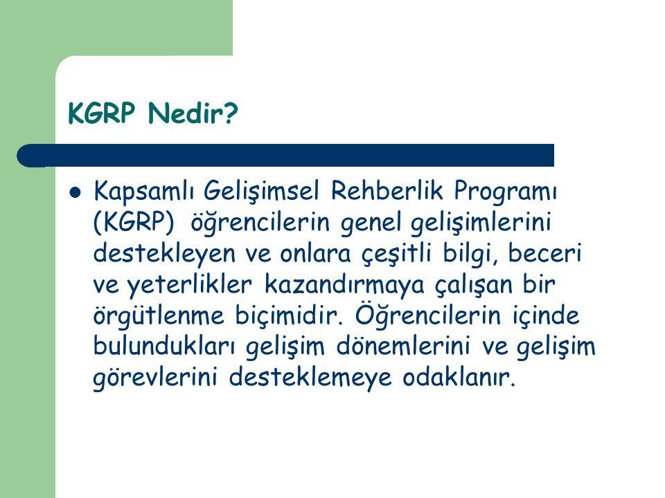 KGRP Nedir.