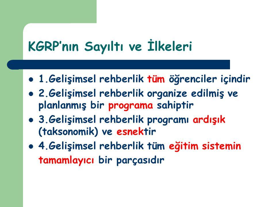 KGRP'nın Sayıltı ve İlkeleri 1.Gelişimsel rehberlik tüm öğrenciler içindir 2.Gelişimsel rehberlik organize edilmiş ve planlanmış bir programa sahiptir 3.Gelişimsel rehberlik programı ardışık (taksonomik) ve esnektir 4.Gelişimsel rehberlik tüm eğitim sistemin tamamlayıcı bir parçasıdır