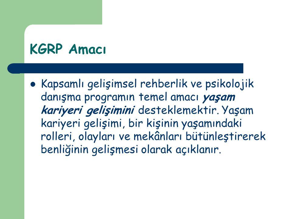 KGRP Amacı Kapsamlı gelişimsel rehberlik ve psikolojik danışma programın temel amacı yaşam kariyeri gelişimini desteklemektir.
