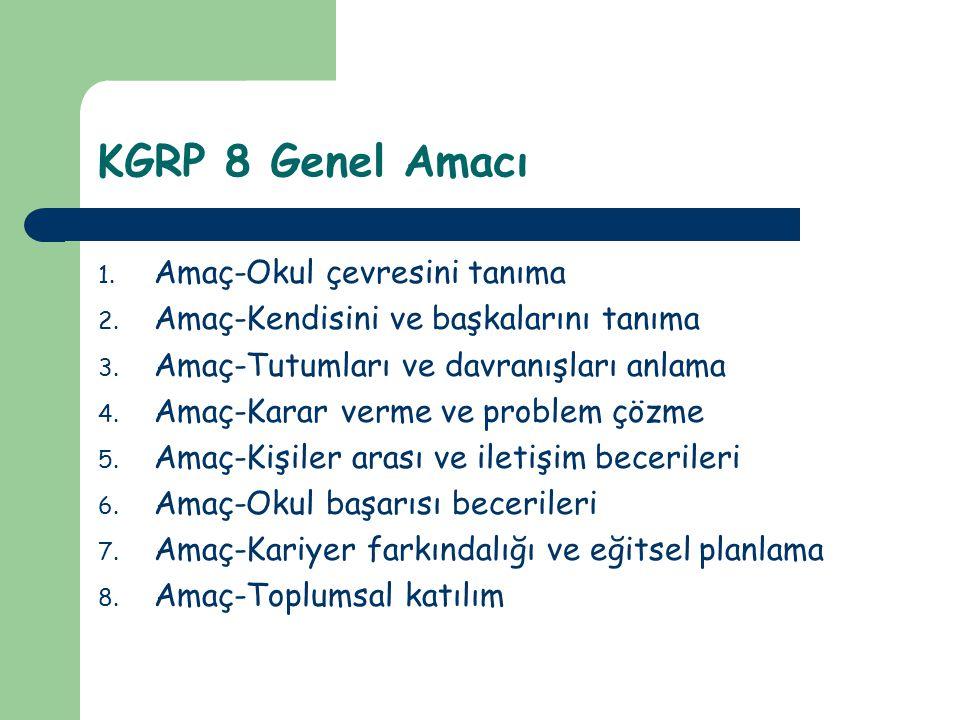 KGRP 8 Genel Amacı 1.Amaç-Okul çevresini tanıma 2.