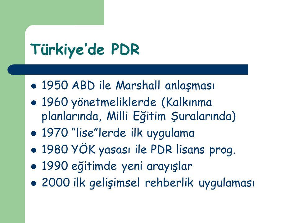 Türkiye'de PDR 1950 ABD ile Marshall anlaşması 1960 yönetmeliklerde (Kalkınma planlarında, Milli Eğitim Şuralarında) 1970 lise lerde ilk uygulama 1980 YÖK yasası ile PDR lisans prog.