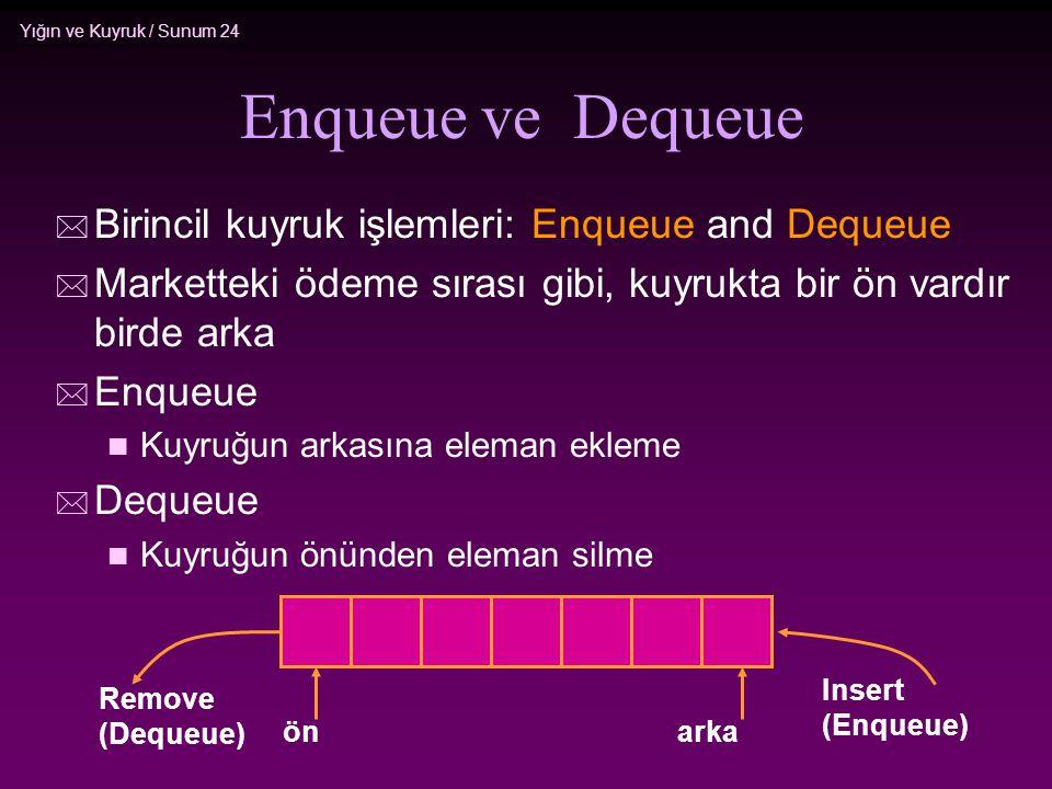 Yığın ve Kuyruk / Sunum 24 Enqueue ve Dequeue * Birincil kuyruk işlemleri: Enqueue and Dequeue * Marketteki ödeme sırası gibi, kuyrukta bir ön vardır