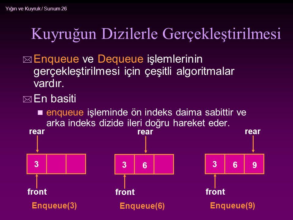 Yığın ve Kuyruk / Sunum 26 Kuyruğun Dizilerle Gerçekleştirilmesi * Enqueue ve Dequeue işlemlerinin gerçekleştirilmesi için çeşitli algoritmalar vardır