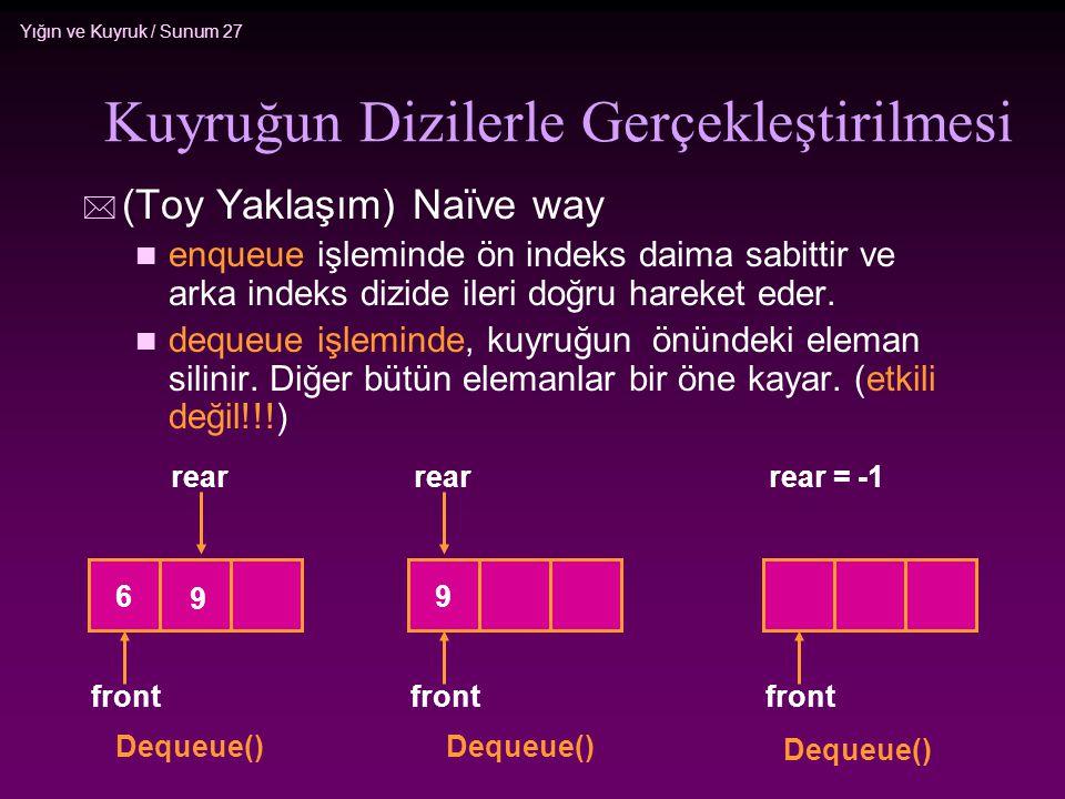 Yığın ve Kuyruk / Sunum 27 Kuyruğun Dizilerle Gerçekleştirilmesi * (Toy Yaklaşım) Naïve way n enqueue işleminde ön indeks daima sabittir ve arka indek