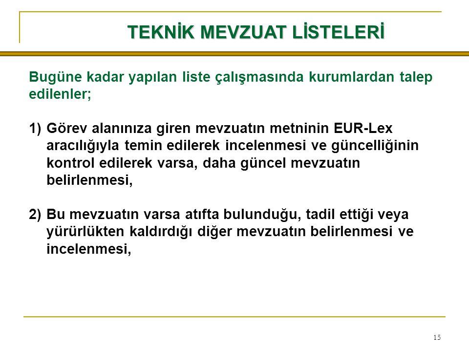 15 Bugüne kadar yapılan liste çalışmasında kurumlardan talep edilenler; 1)Görev alanınıza giren mevzuatın metninin EUR-Lex aracılığıyla temin edilerek