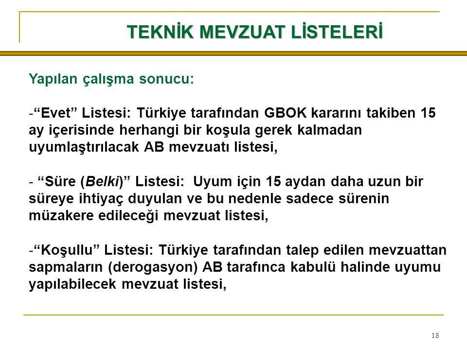 18 TEKNİK MEVZUAT LİSTELERİ Yapılan çalışma sonucu: - Evet Listesi: Türkiye tarafından GBOK kararını takiben 15 ay içerisinde herhangi bir koşula gerek kalmadan uyumlaştırılacak AB mevzuatı listesi, - Süre (Belki) Listesi: Uyum için 15 aydan daha uzun bir süreye ihtiyaç duyulan ve bu nedenle sadece sürenin müzakere edileceği mevzuat listesi, - Koşullu Listesi: Türkiye tarafından talep edilen mevzuattan sapmaların (derogasyon) AB tarafınca kabulü halinde uyumu yapılabilecek mevzuat listesi,