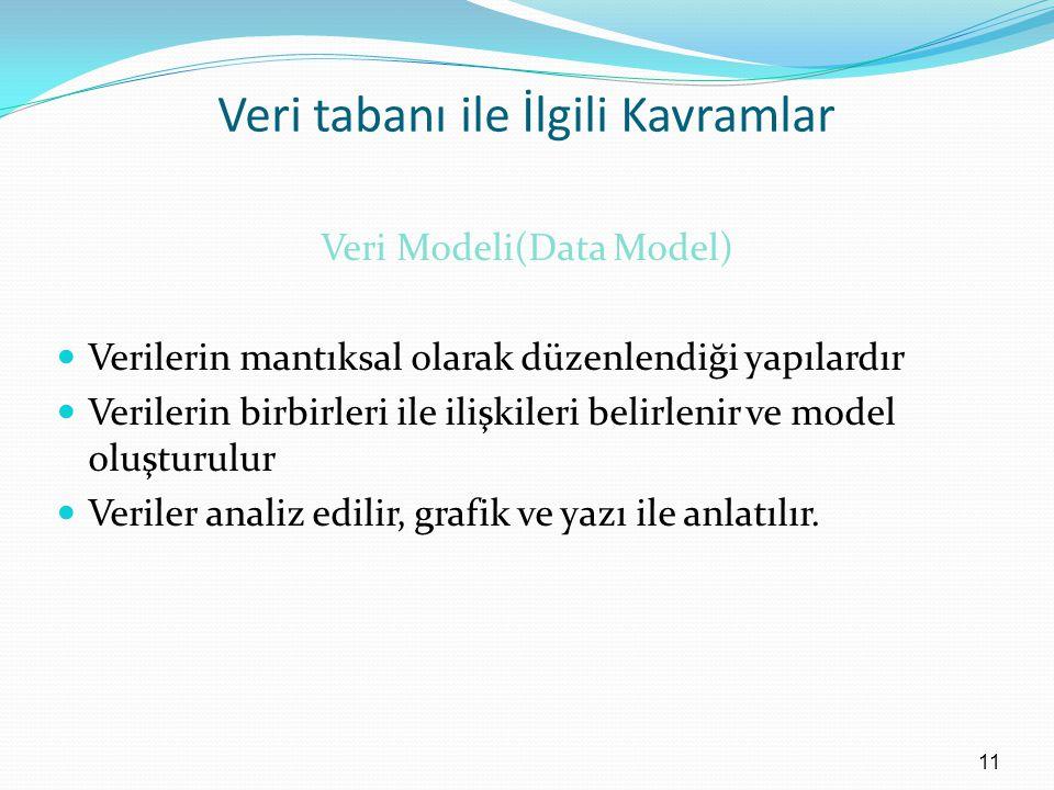 Veri tabanı ile İlgili Kavramlar Veri Modeli(Data Model) Verilerin mantıksal olarak düzenlendiği yapılardır Verilerin birbirleri ile ilişkileri belirlenir ve model oluşturulur Veriler analiz edilir, grafik ve yazı ile anlatılır.