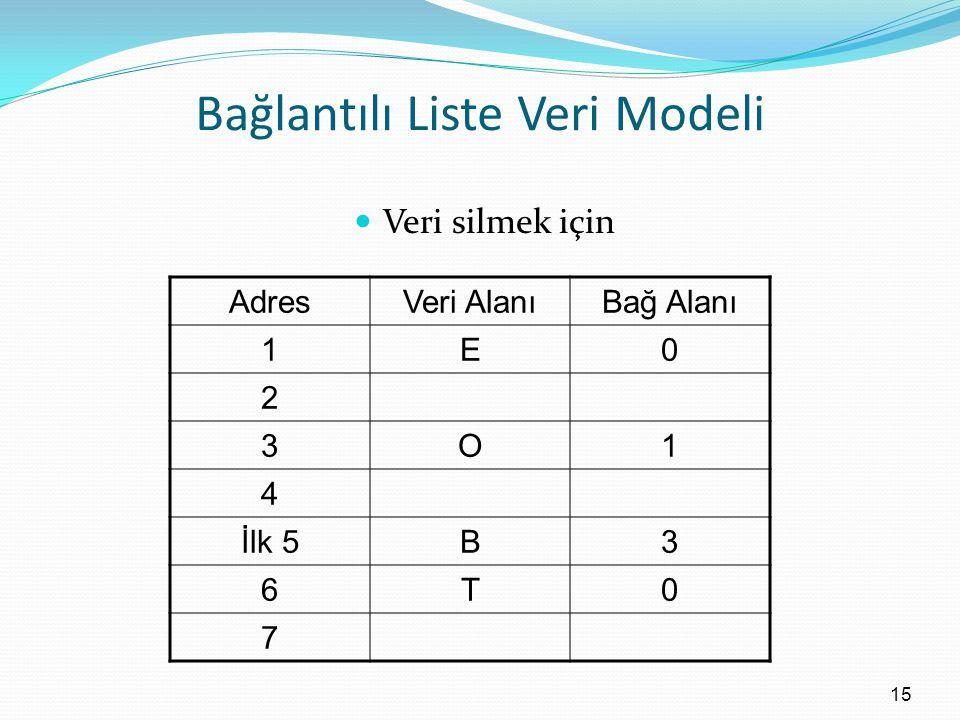 Bağlantılı Liste Veri Modeli Veri silmek için AdresVeri AlanıBağ Alanı 1E0 2 3O1 4 İlk 5B3 6T0 7 15