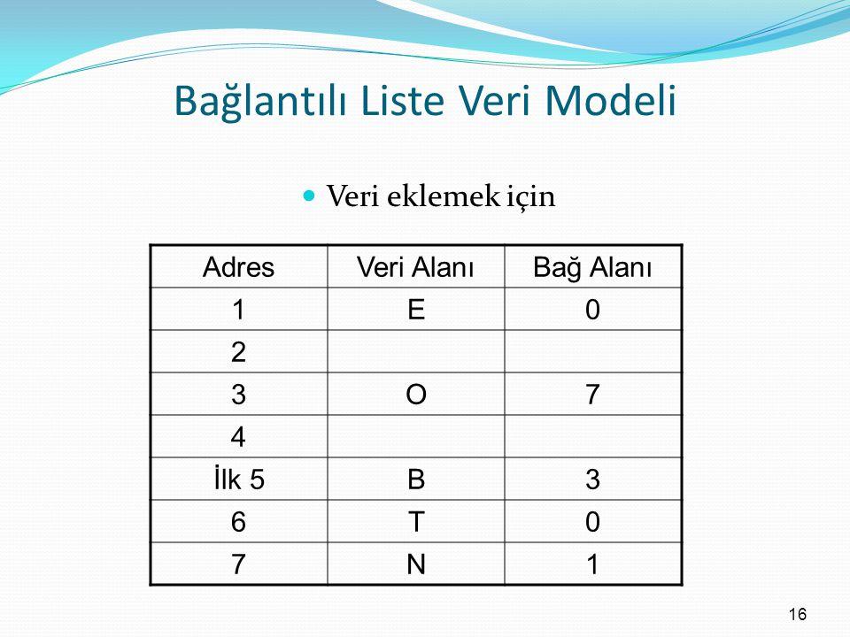Bağlantılı Liste Veri Modeli Veri eklemek için AdresVeri AlanıBağ Alanı 1E0 2 3O7 4 İlk 5B3 6T0 7N1 16