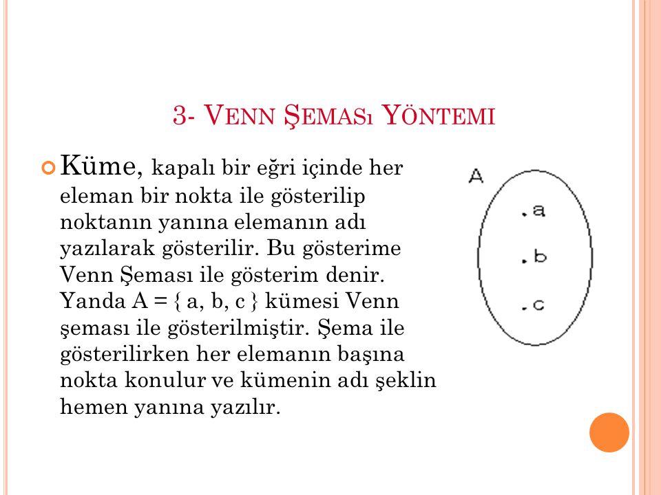 3- V ENN Ş EMASı Y ÖNTEMI Küme, kapalı bir eğri içinde her eleman bir nokta ile gösterilip noktanın yanına elemanın adı yazılarak gösterilir.