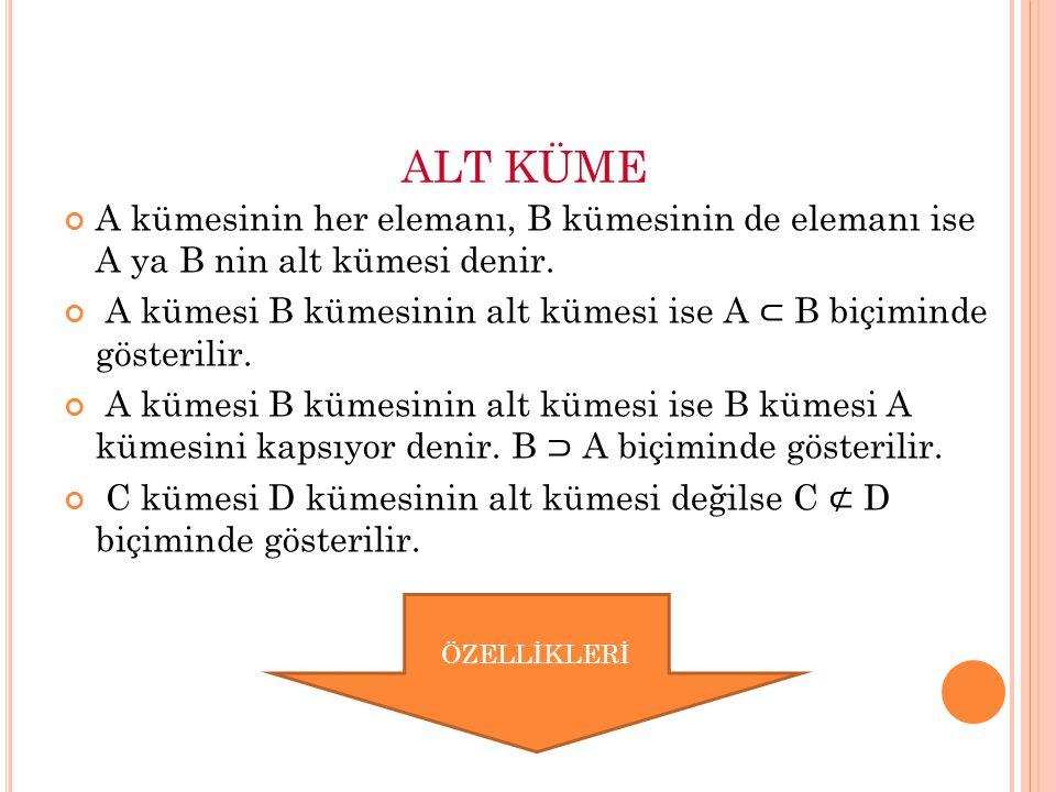 ALT KÜME A kümesinin her elemanı, B kümesinin de elemanı ise A ya B nin alt kümesi denir.